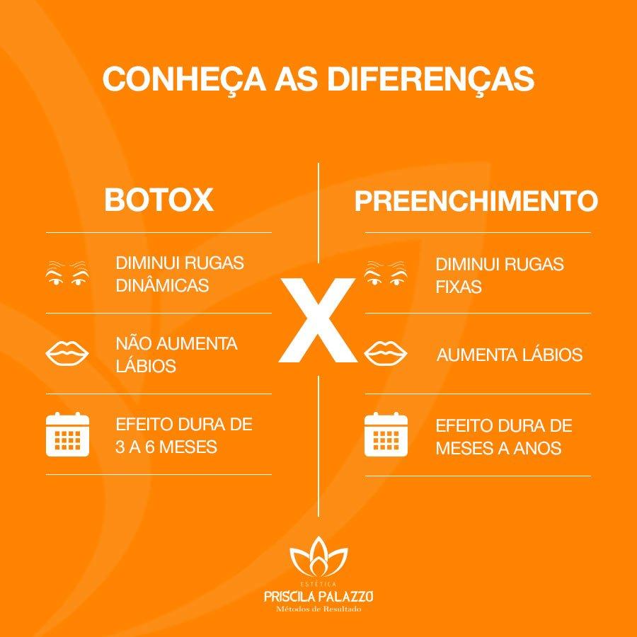 Botox e Preenchimento Facial - Priscila Palazzo
